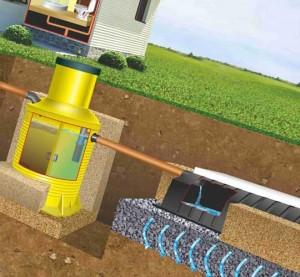необслуживаемая канализация для коттеджа