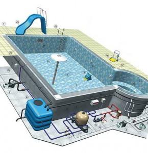 Выбор системы циркуляции воды при строительстве бассейна
