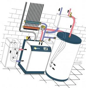 сервисное обслуживание системы отопления