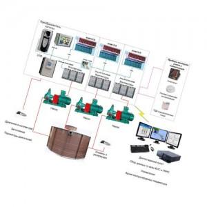 проектирование автоматизированных систем управления