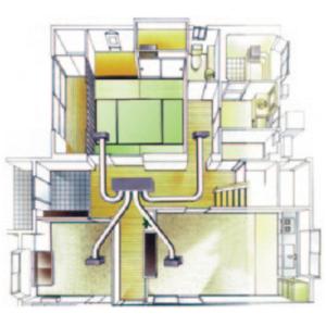 система кондиционирования воздуха в квартире